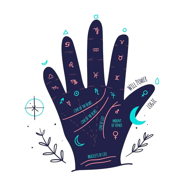 Palmistry concept with hand and symbols Free Vector