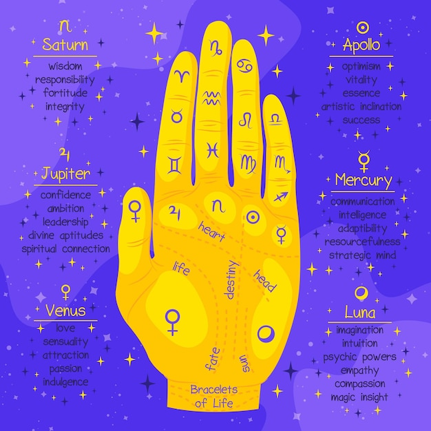 Palmistry mystical illustration concept Free Vector