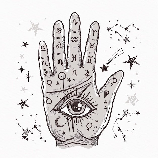 Palmistry with zodiac signs and eye Free Vector