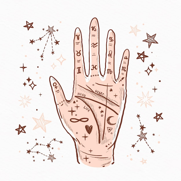 Palmistry with zodiac and stars Free Vector