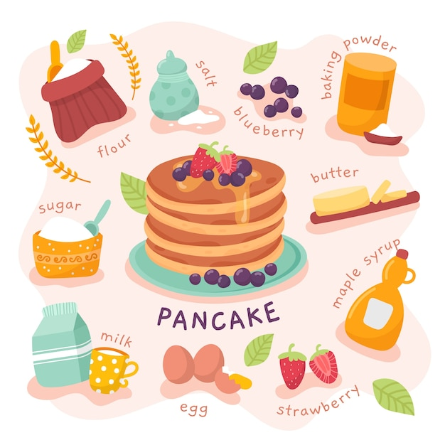 Pancake recipe with ingredients Free Vector