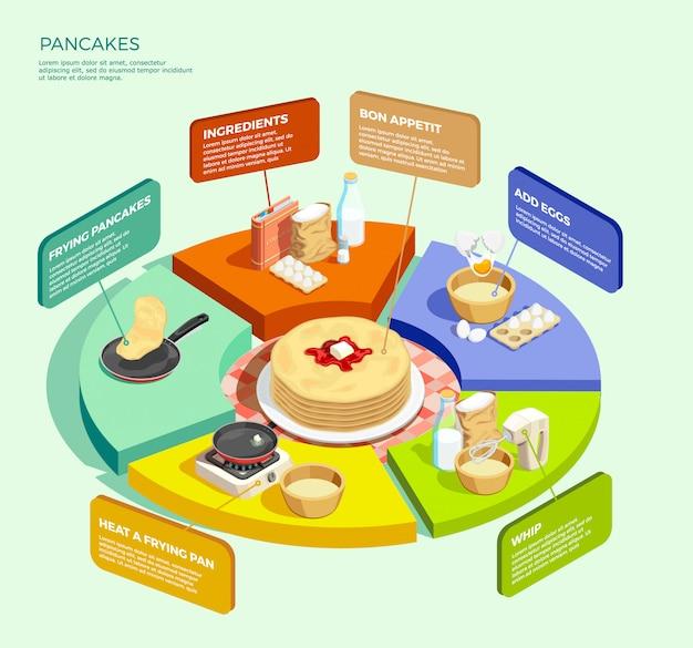 Pancakes circle diagram concept Free Vector