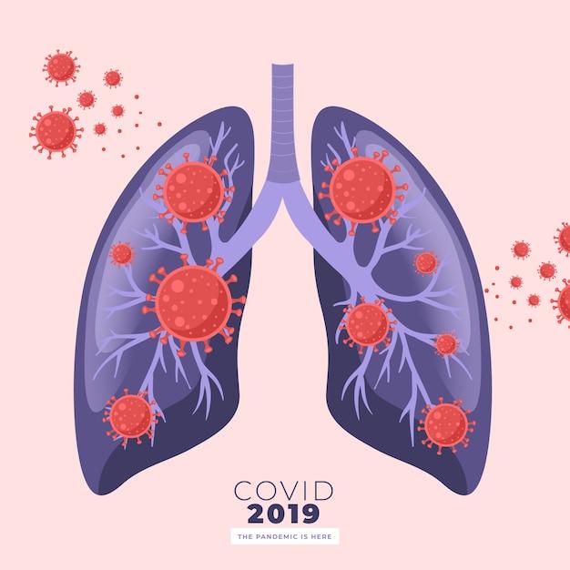 肺の概念のパンデミック Premiumベクター
