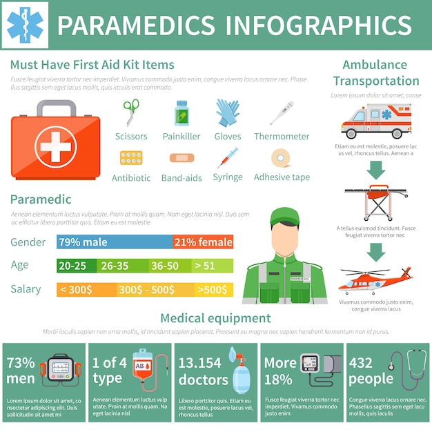 Paramedic infographics layout Free Vector