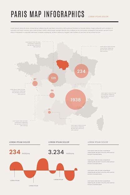 Parigi mappa infografica piatta Vettore gratuito