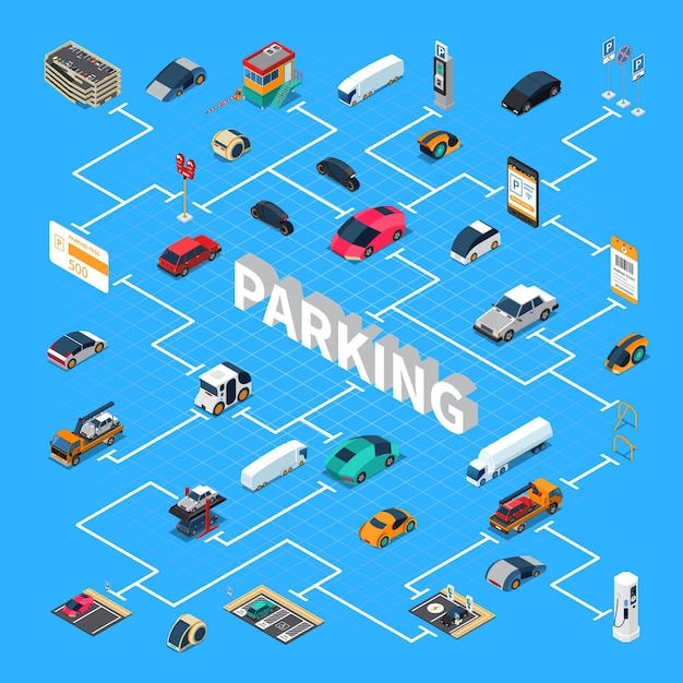 Parking lots spaces facilities isometric flowchart with indoor and outdoor multilevel structures car lift pass Free Vector