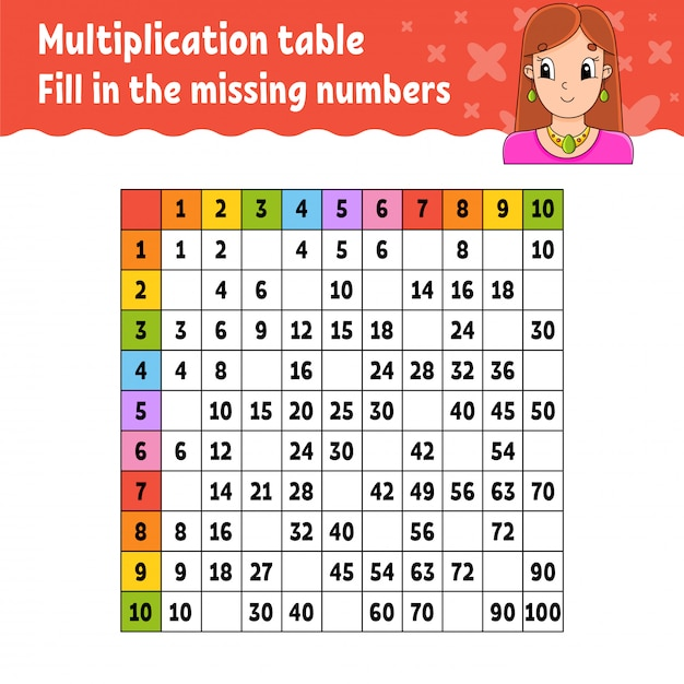 Paste the missing numbers. learning multiplication table. handwriting practice. Premium Vector