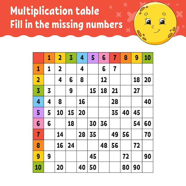 Paste the missing numbers. learning multiplication table. Premium Vector