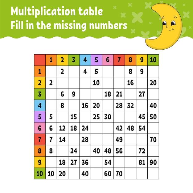 不足している番号を貼り付けます。九九を学ぶ。手書きの練習。 Premiumベクター