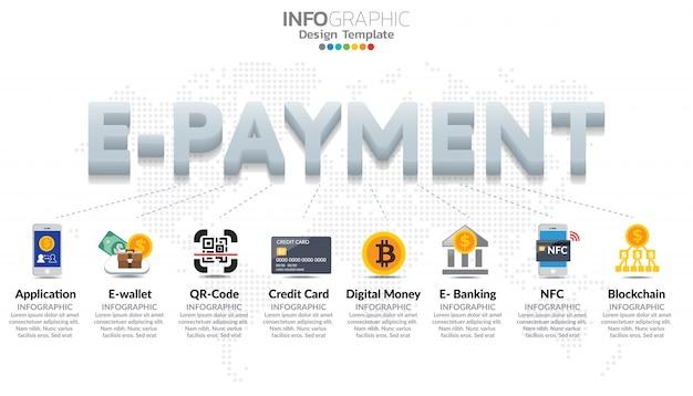 Parstranslator.com | Payment banner for business, system payment.