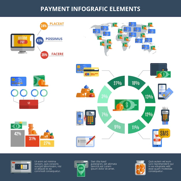 Payment infographics set Free Vector