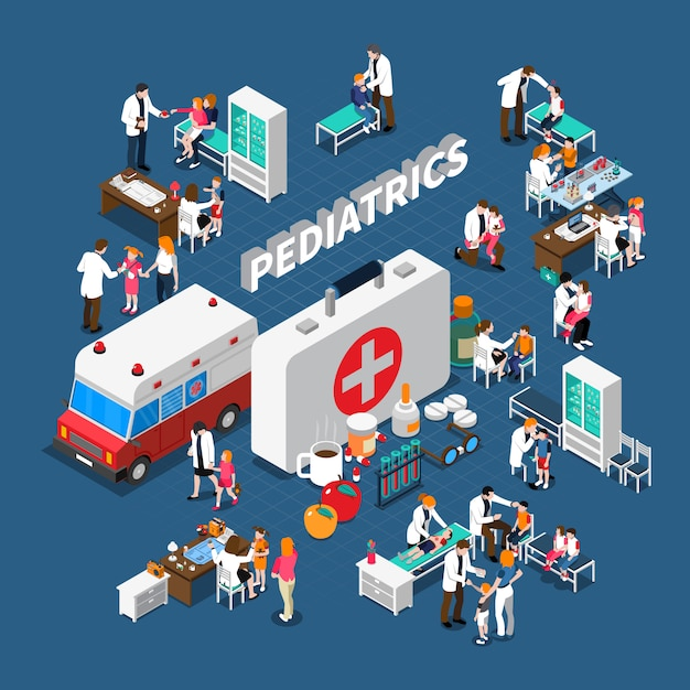 Pediatrics isometric composition Free Vector