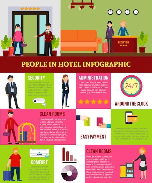ホテルのインフォグラフィックテンプレートの人々 無料ベクター