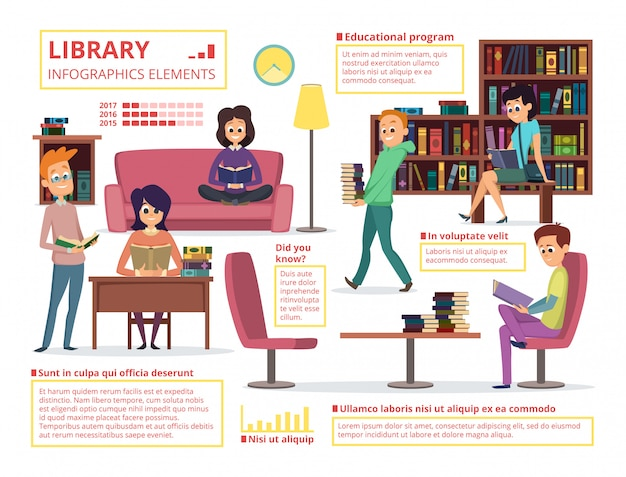 People reading books in library infography Premium Vector