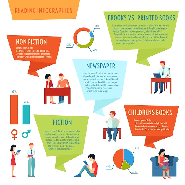 People reading books magazines newspaper infographics set Free Vector