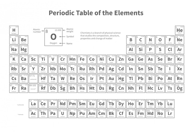 Periodic table of elements. vector template for school chemistry lesson