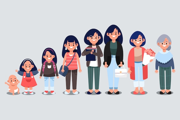 A person in different ages Free Vector