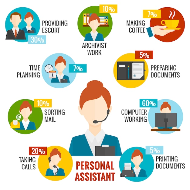 Personal assistant infographics Free Vector