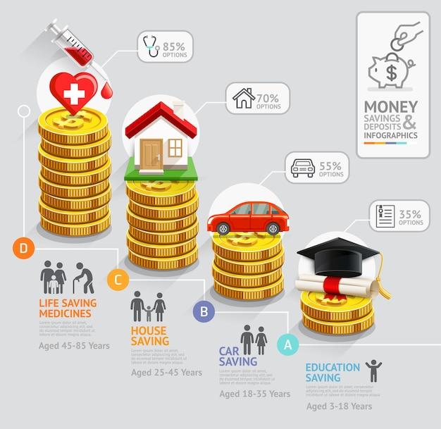 個人的なお金を節約する計画のインフォグラフィックテンプレート。金貨のお金のスタック。 Premiumベクター