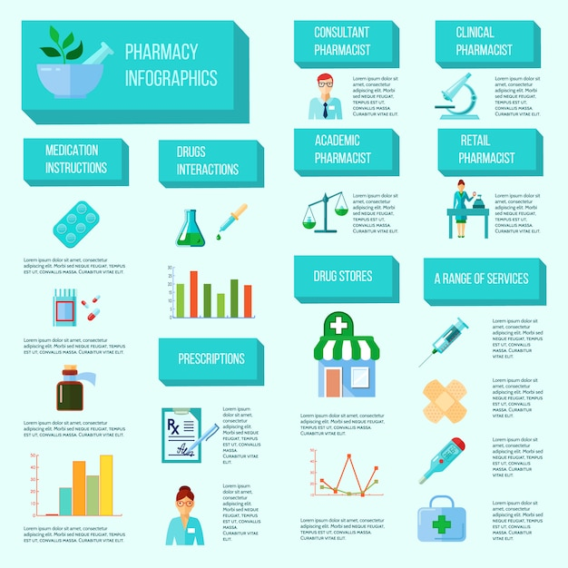 Pharmacist infographic with all stages of creation selling Free Vector