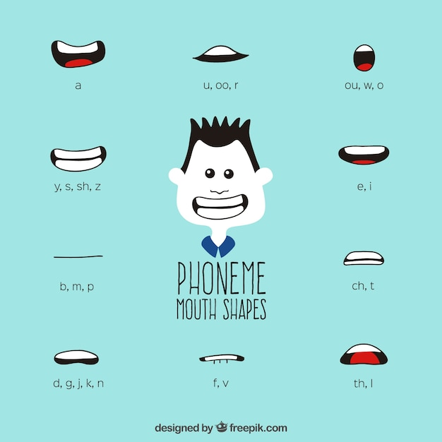 Phoneme mouth shapes Free Vector