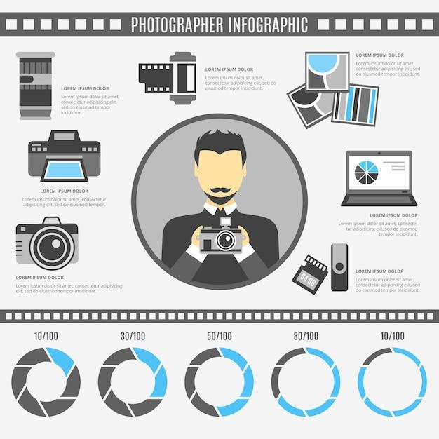 Photographer infographic Free Vector