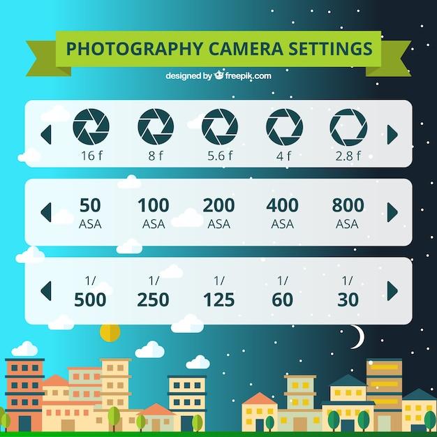 Photography camera settings