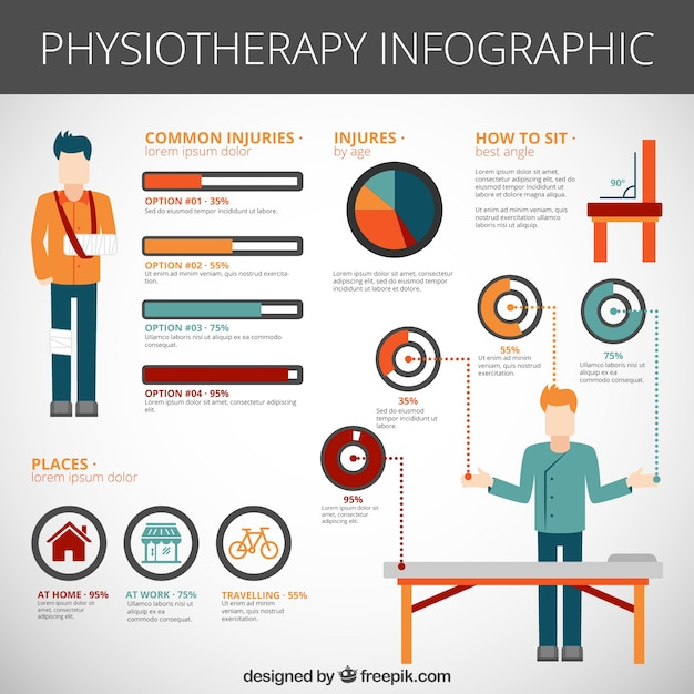 Physiotherapy Infographic Vector Free Download