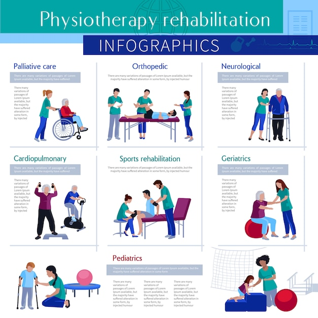 Physiotherapy rehabilitation flat infographic poster Premium Vector
