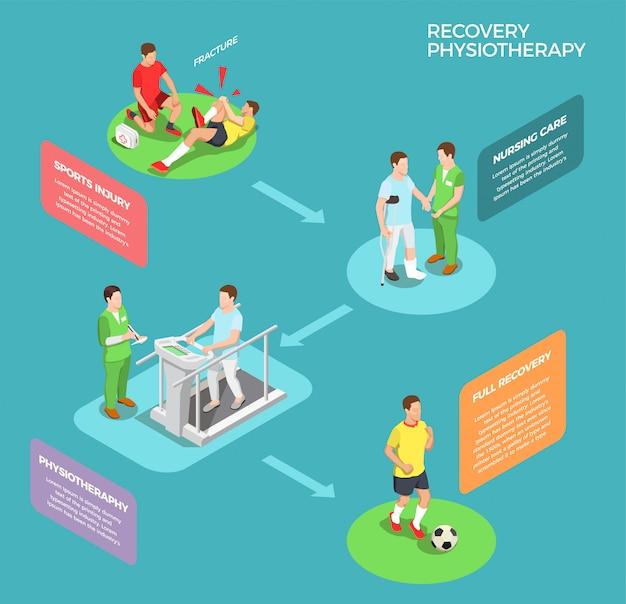 Illustrazione di riabilitazione di fisioterapia Vettore gratuito