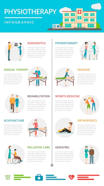 Физиотерапевтическая реабилитация инфографика Бесплатные векторы