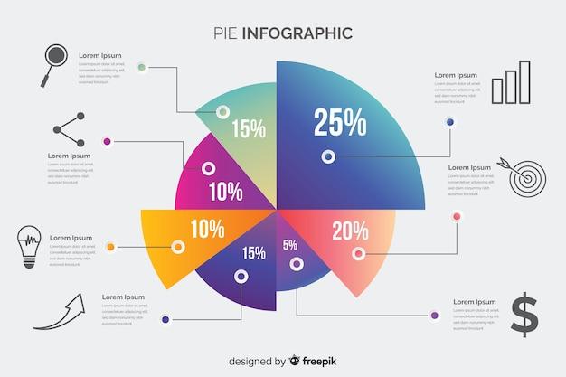 Pie chart Free Vector