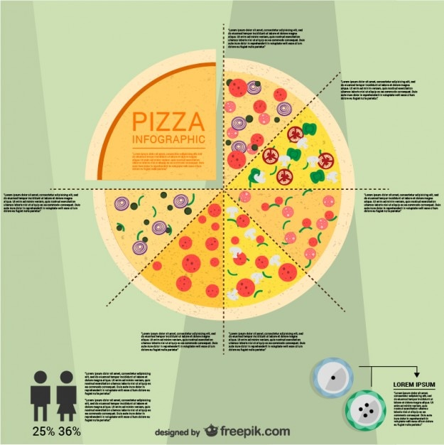 Pizza infographic Free Vector