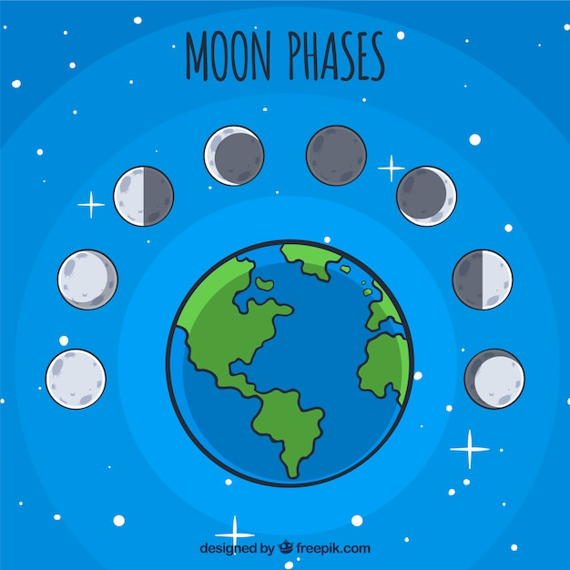 Planet earth with decorative moon phases Free Vector