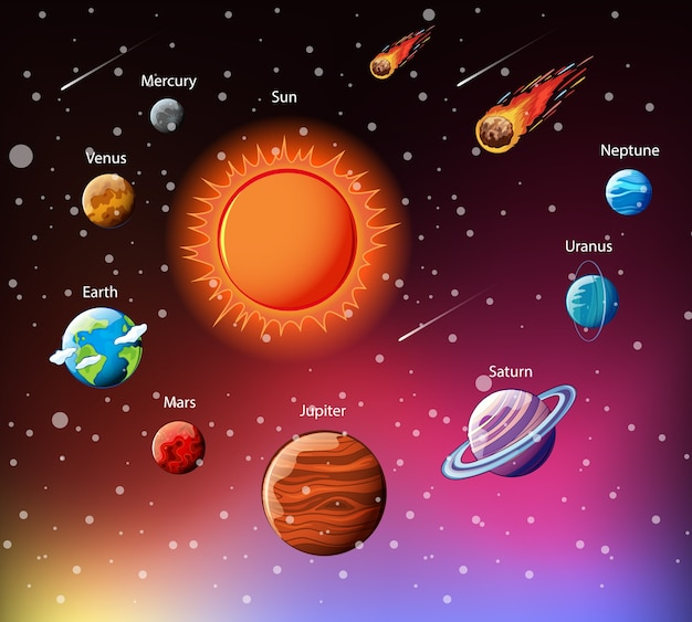 Planets of the solar system infographic Free Vector