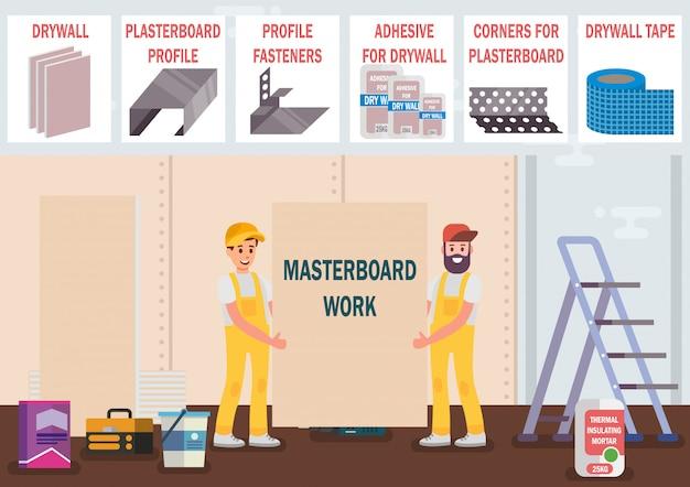 Plasterboard works materials shop vector ad banner Premium Vector