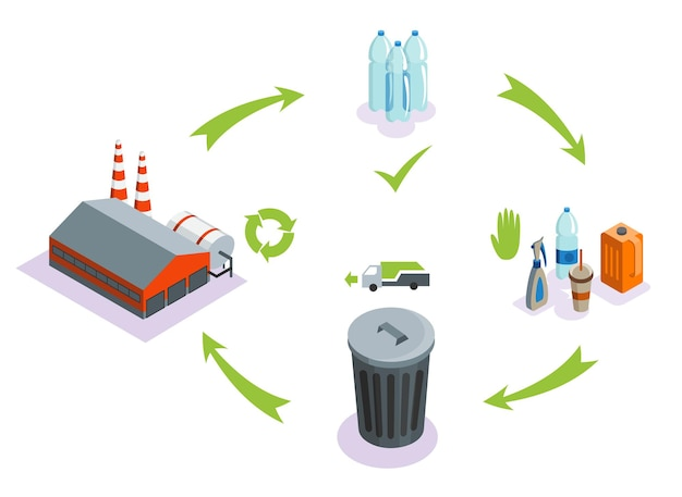 Дизайн иллюстрации схемы процесса переработки пластика Premium векторы