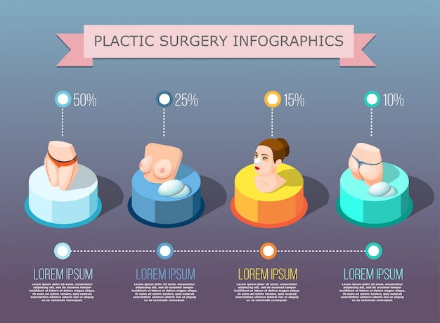 Plastic surgery infographics layout Free Vector