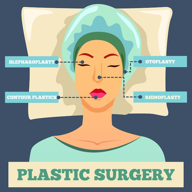 Plastic surgery orthogonal flat background Free Vector