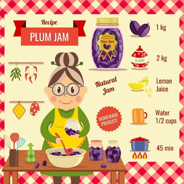 Plum jam recipe flat design Free Vector