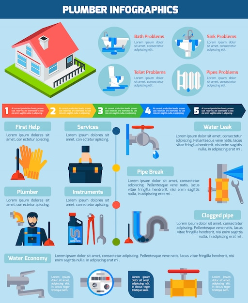 Plumber service infographic presentation flat poster Free Vector