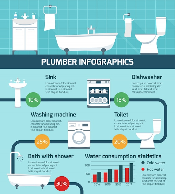 Plumber works infographic poster Free Vector