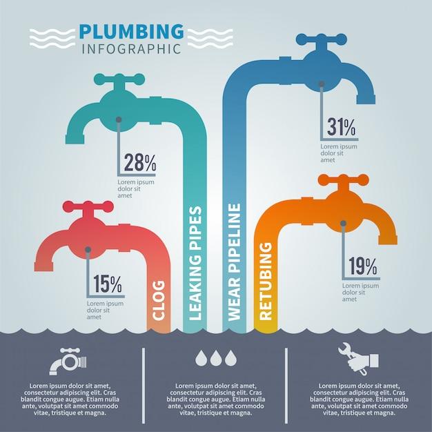 Plumbing infographic set Free Vector