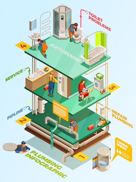 Plumbing problems solution isometric infographic poster Free Vector