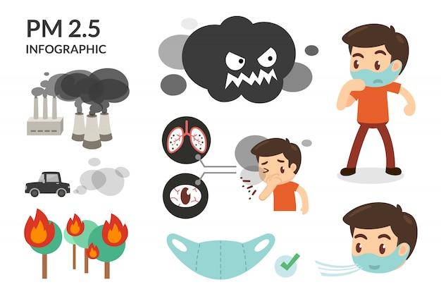 Pm 2.5危険ダストハザードインフォグラフィックを人体に装着し、防塵マスクを塵埃と煙で着用する。 Premiumベクター