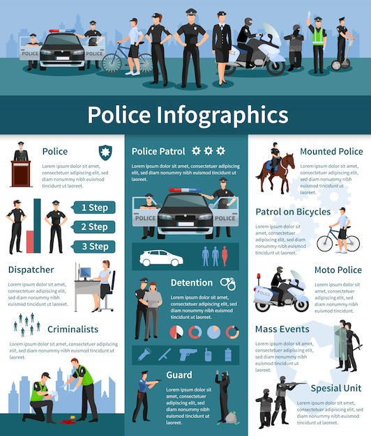 Police people flat infographics layout with mounted police dispatcher detention criminalists Free Vector