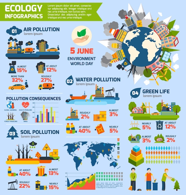 Pollution and ecology infographics Free Vector