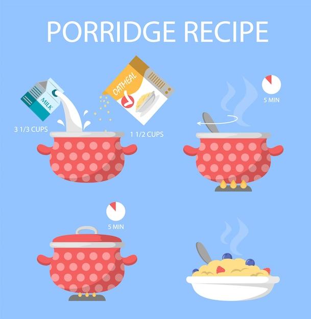 Каша на завтрак по рецепту. готовить в кипящей воде Premium векторы