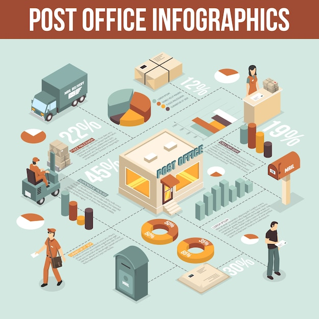 Post office isometric infographics Free Vector