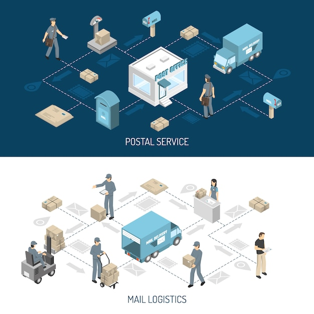 Post office service flowchart isometric banners Free Vector